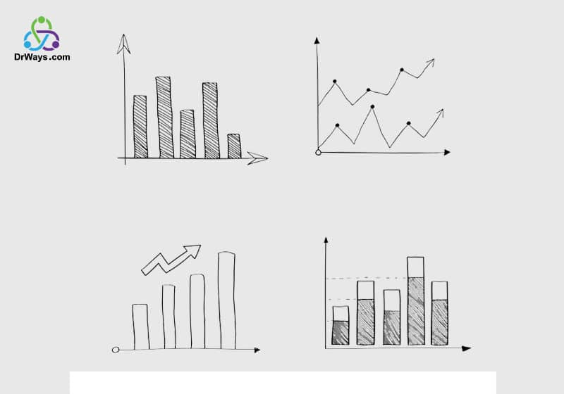 شاخص های افزایش فروش در کسب و کار