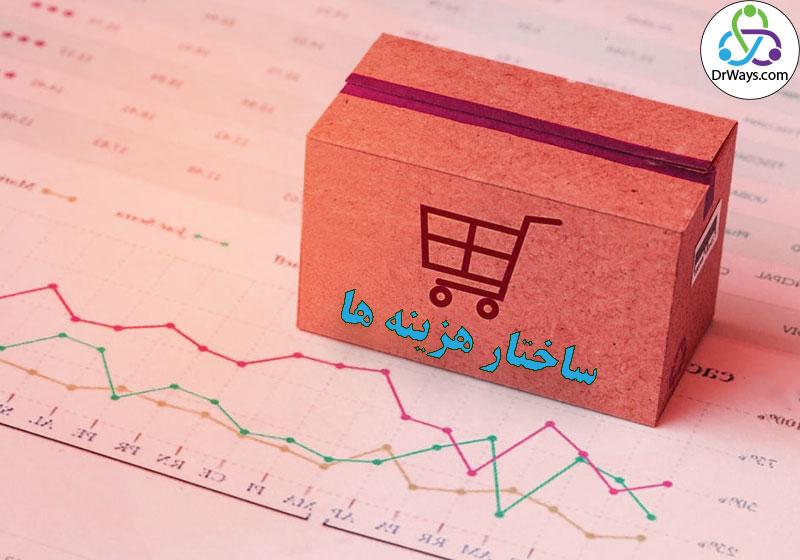 مدل پرداخت به ازای مصرف