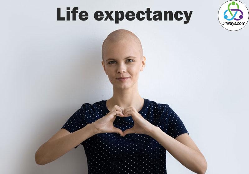 امید به زندگی
