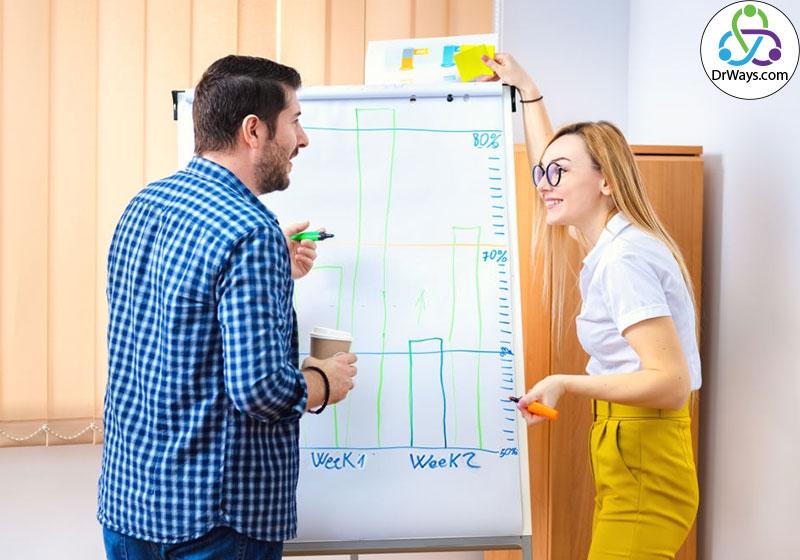 ایده همکاری در فروش