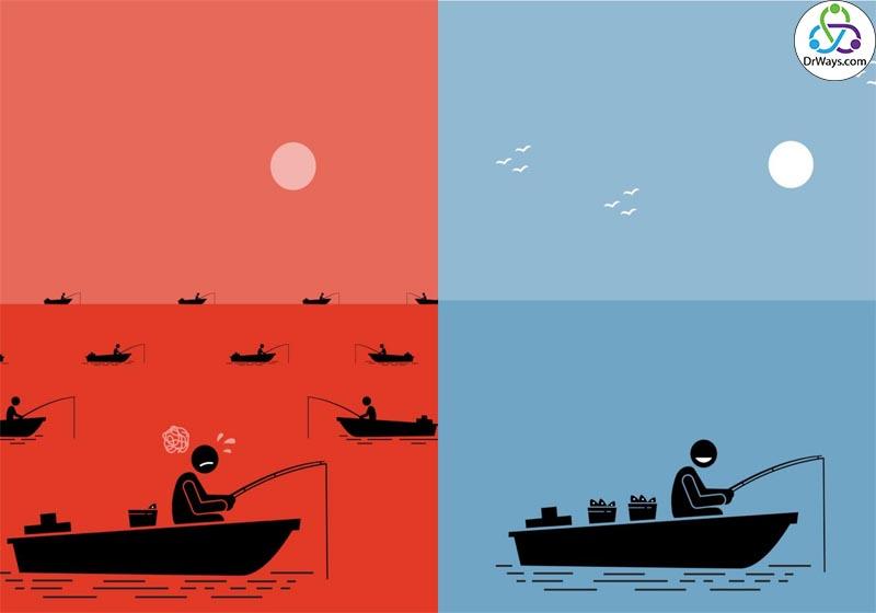 نمونه ای از استراتژی اقیانوس آبی