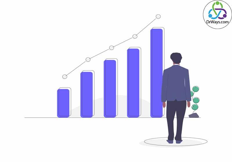 مطالعه مدیریت رفتار سازمانی