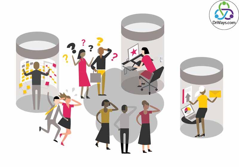 اهمیت رفتار سازمانی