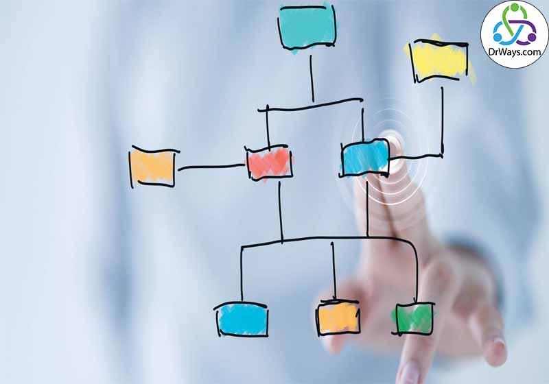 بهبود روابط در محیط کار به کمک رفتار سازمانی